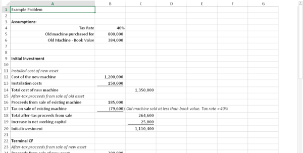 Example Of A Project Budget Spreadsheet Pertaining To Solved: Capital Budgeting Spreadsheet Project Introduction