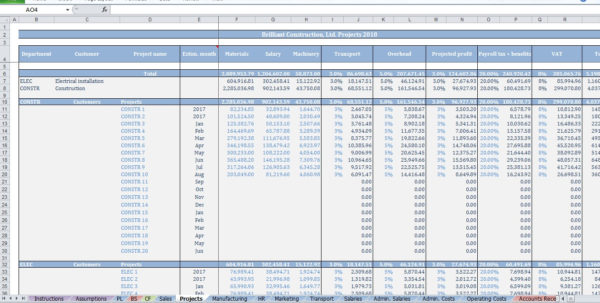 Example Of A Project Budget Spreadsheet Regarding Construction Budget Template  Cfotemplates