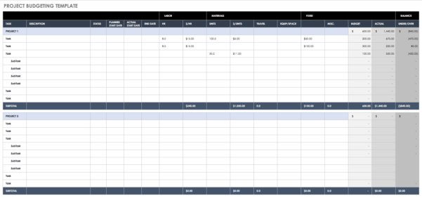 Example Of A Project Budget Spreadsheet Regarding Free Budget Templates In Excel For Any Use