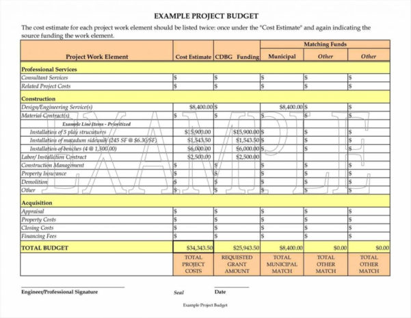 Example Of A Project Budget Spreadsheet Regarding Simpleget Proposal Template Project Tracking Spreadsheet Sample