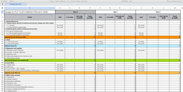 Example Of A Project Budget Spreadsheet Regarding Templates For Numbers Pro For Mac  Made For Use