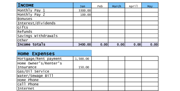 Example Of A Project Budget Spreadsheet Throughout Sample Project Budget Spreadsheet Simple Tracking Templates Proposal Example Of A Project Budget Spreadsheet Spreadsheet Download