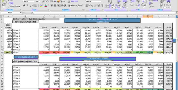 Example Of Business Budget Spreadsheet Regarding Spreadsheet Examples Business Budget Procedure Template Sample Free