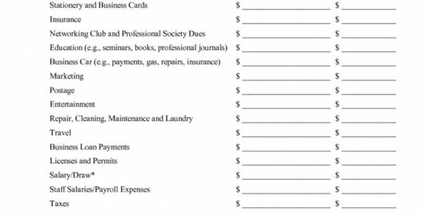 Example Of Business Budget Spreadsheet With Regard To Samples Of Budget Spreadsheets Sample Company Spreadsheet Business
