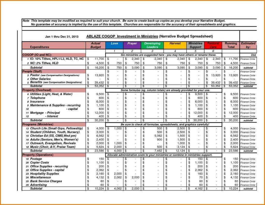 Example Of Church Budget Spreadsheet In Church Budget Spreadsheet Excel And Free Sample Church Budget