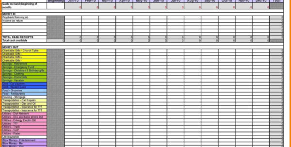 Example Of Church Budget Spreadsheet In Church Budget Spreadsheet Xls Example Free Sample Worksheet Invoice