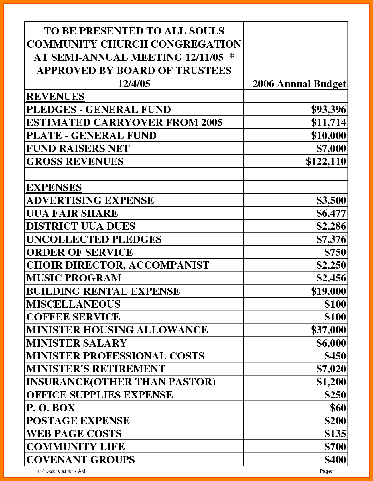 Example Of Church Budget Spreadsheet With Regard To 8  Church Budget Spreadsheet Template  Credit Spreadsheet