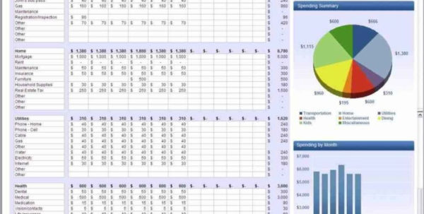Example Of Church Budget Spreadsheet With Sample Church Budget Worksheet Sample Church Budget Spreadsheet