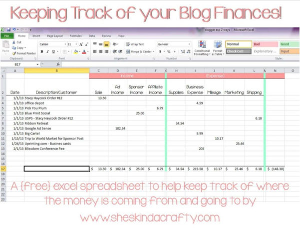 Example Of Excel Expense Spreadsheet Pertaining To Excel Reports Examples And Keep On Track Blogging In E And Expense