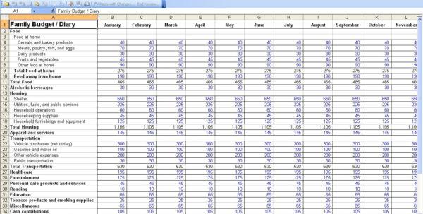 Example Of Excel Expense Spreadsheet Regarding Personal Budgeting Spreadsheet Budget Sheet Template Free Uk Google Example Of Excel Expense Spreadsheet Spreadsheet Download