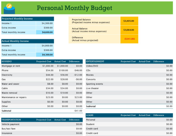 Example Of Monthly Budget Excel Spreadsheet Within Personal Monthly Budget Excel