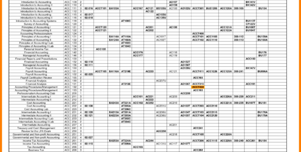Example Of Spreadsheet For Small Business For Small Business Ledger Template Reference Spreadsheet Templates For