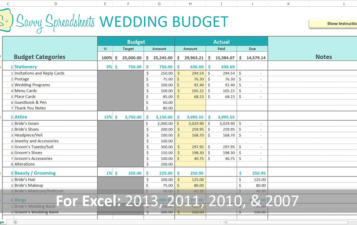 Example Wedding Budget Spreadsheet With Adorable With Budgeted Amount Actual Difference Budgeted Planning