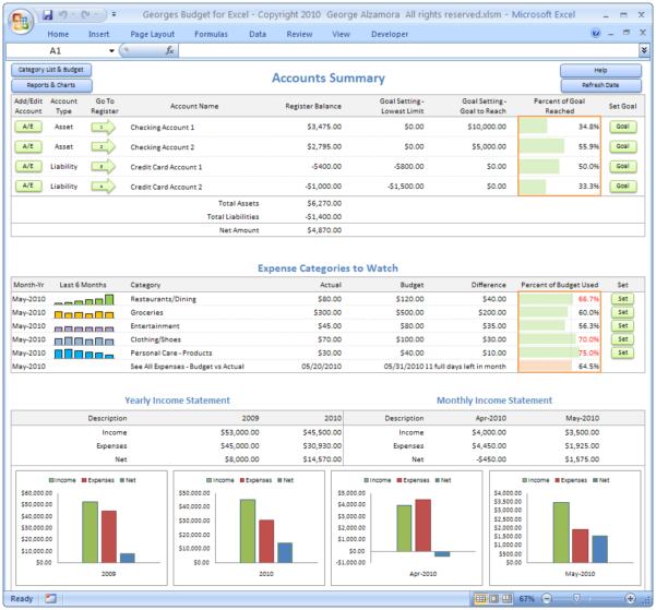 Excel 2010 Budget Spreadsheet Inside Personal Budgeting Software Excel Budget Spreadsheet Template