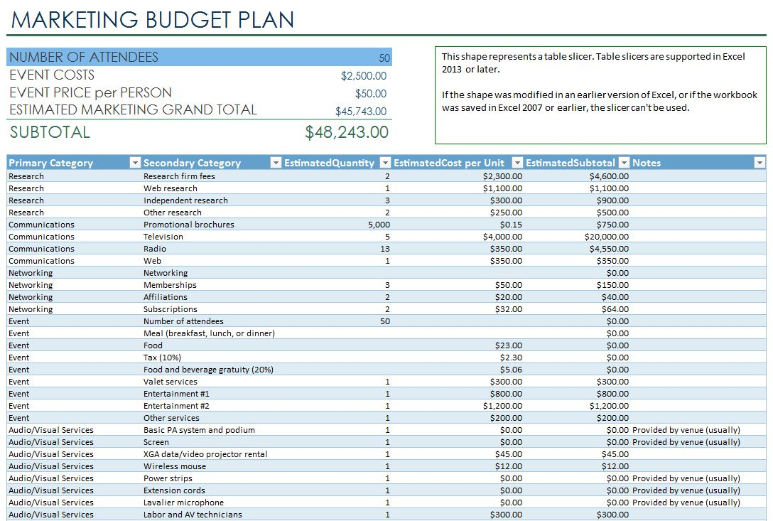 Excel 2010 Budget Spreadsheet Inside Spreadsheet Marketing Event Budget Template Example Of Excel On Line