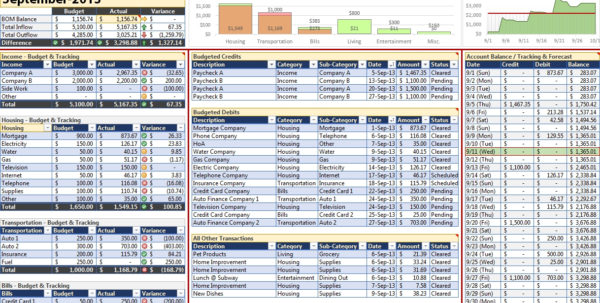 Excel 2010 Budget Spreadsheet With Excel 2010 Budget Spreadsheet  Resourcesaver