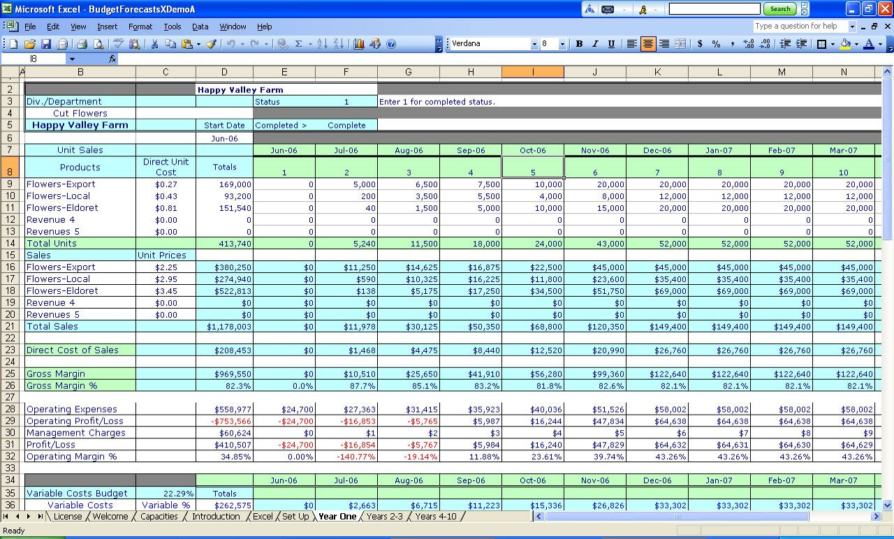 Excel 2010 Budget Spreadsheet Within Excel Budget Spreadsheet Spreadsheets Budgeting For Millennium