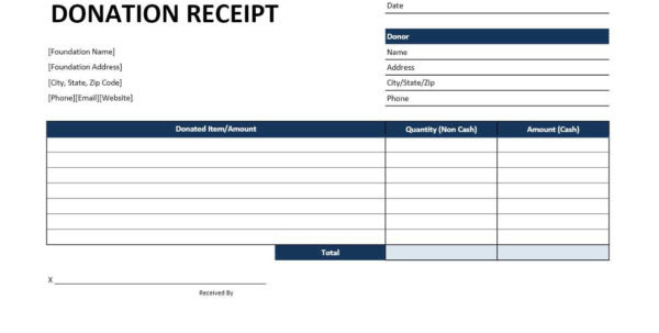 Excel Charitable Donation Spreadsheet Throughout Donationpreadsheet Template Excel Imzadi Fragrancesheet Clothing Excel Charitable Donation Spreadsheet Spreadsheet Download