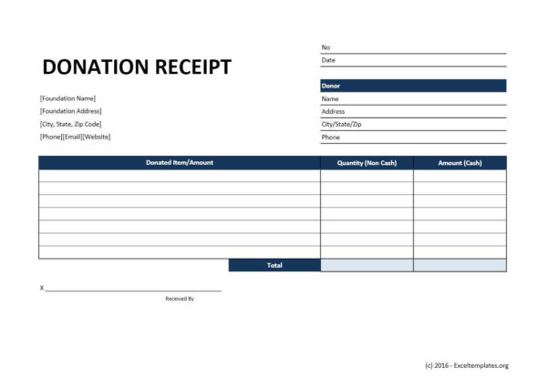 Excel Charitable Donation Spreadsheet Throughout Donationpreadsheet Template Excel Imzadi Fragrancesheet Clothing
