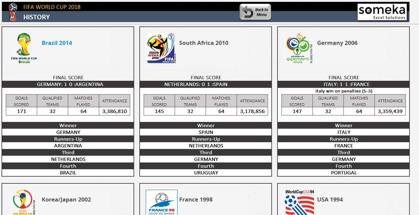Excel Football Predictions Spreadsheet For World Cup 2018 Excel Template  Free Download Sweepstake Scoresheet