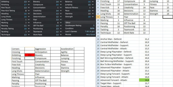 Excel Football Spreadsheet In Football Manager Excel Spreadsheet  Spreadsheet Collections Excel Football Spreadsheet Printable Spreadsheet