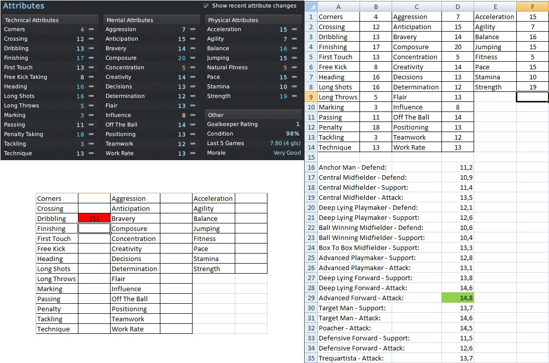 Excel Football Spreadsheet In Football Manager Excel Spreadsheet  Spreadsheet Collections
