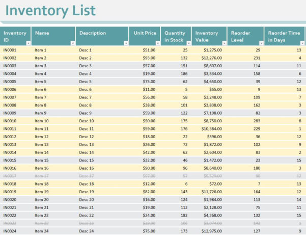 Excel Inventory Spreadsheet Templates Tools In Free Excel Inventory Spreadsheet Template Intended For Excel