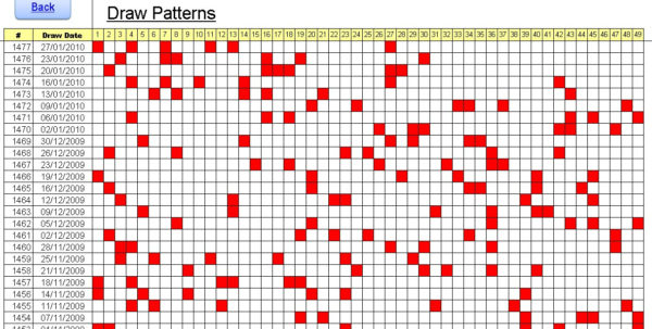 Excel Lottery Spreadsheet Throughout Powerball Lottery Pool Spreadsheet  Homebiz4U2Profit