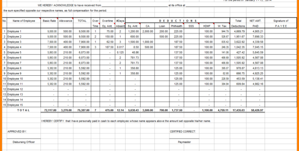 Excel Payroll Spreadsheet Example Pertaining To Free Excel Payroll Templates Sheet Format Download Spreadsheets