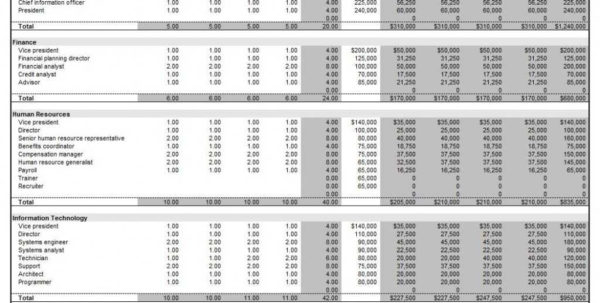 Excel Payroll Spreadsheet Example Within Quarterly Balance Sheet Template With Regard To Payroll Spreadsheet