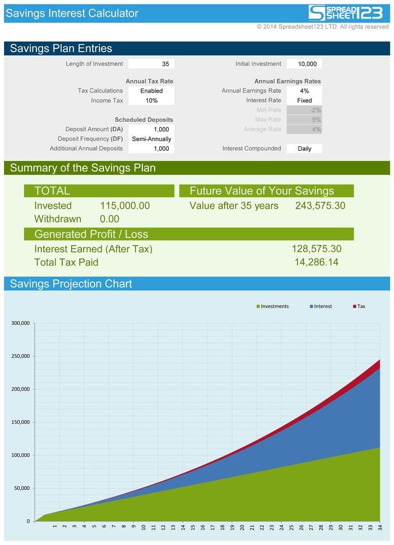 Excel Retirement Calculator Spreadsheet Canada In Retirement Calculator Spreadsheet Template And Retirement Cash Flow
