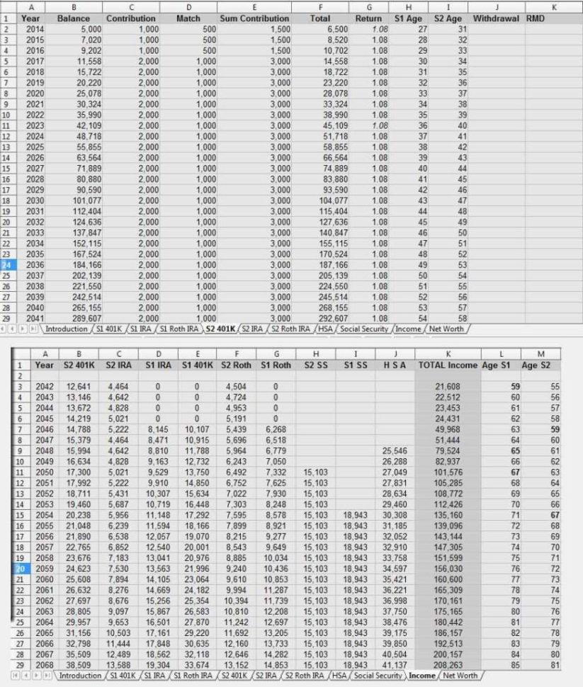 Excel Retirement Calculator Spreadsheet Canada Throughout Retirement Calculator Spreadsheet Free Excel Canada Invoice Template