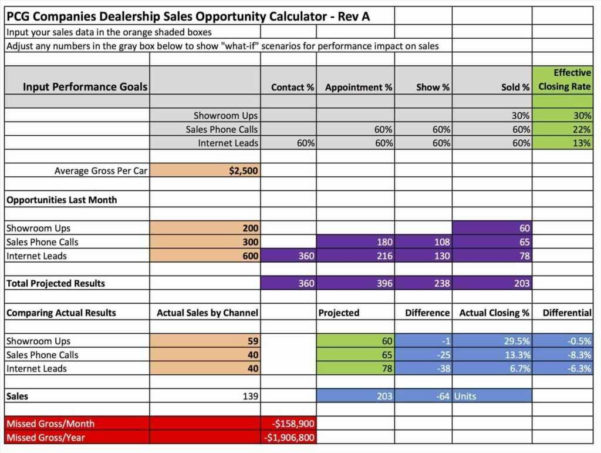 Excel Sales Tracking Spreadsheet With Free Sales Tracking Spreadsheet Template Sosfuer Excel Download