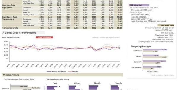 Excel Sales Tracking Spreadsheet With Regard To Sales Lead Tracking Excel Spreadsheet And Sales Tracking Spreadsheet Excel Sales Tracking Spreadsheet Google Spreadsheet