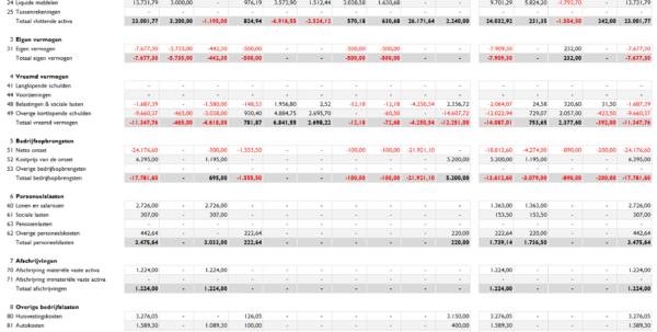Excel Spreadsheet Boekhouden Pertaining To Balans  Boekhouden In Excel