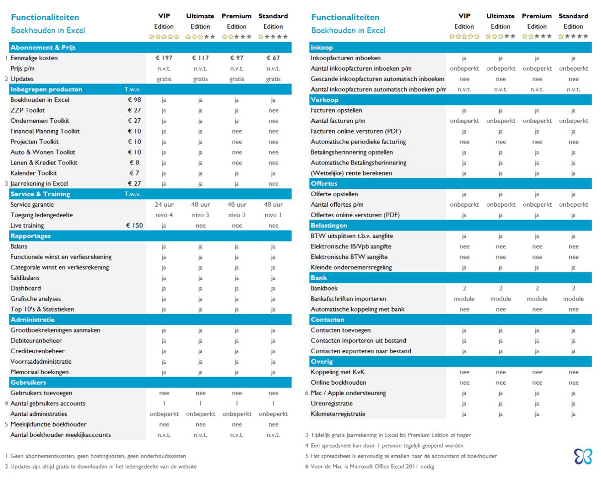 Excel Spreadsheet Boekhouden Throughout Functionaliteitenboekhoudeninexcel  Boekhouden In Excel