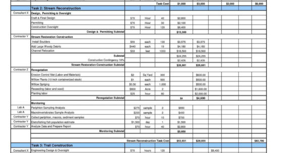 Excel Spreadsheet Budget Planner Regarding Wedding Budget Planner Excel Spreadsheet Business Budgeting Template Excel Spreadsheet Budget Planner Google Spreadsheet