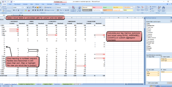 Excel Spreadsheet Charts With Regard To Better Excel Exporter For Jira Xlsx  Atlassian Marketplace