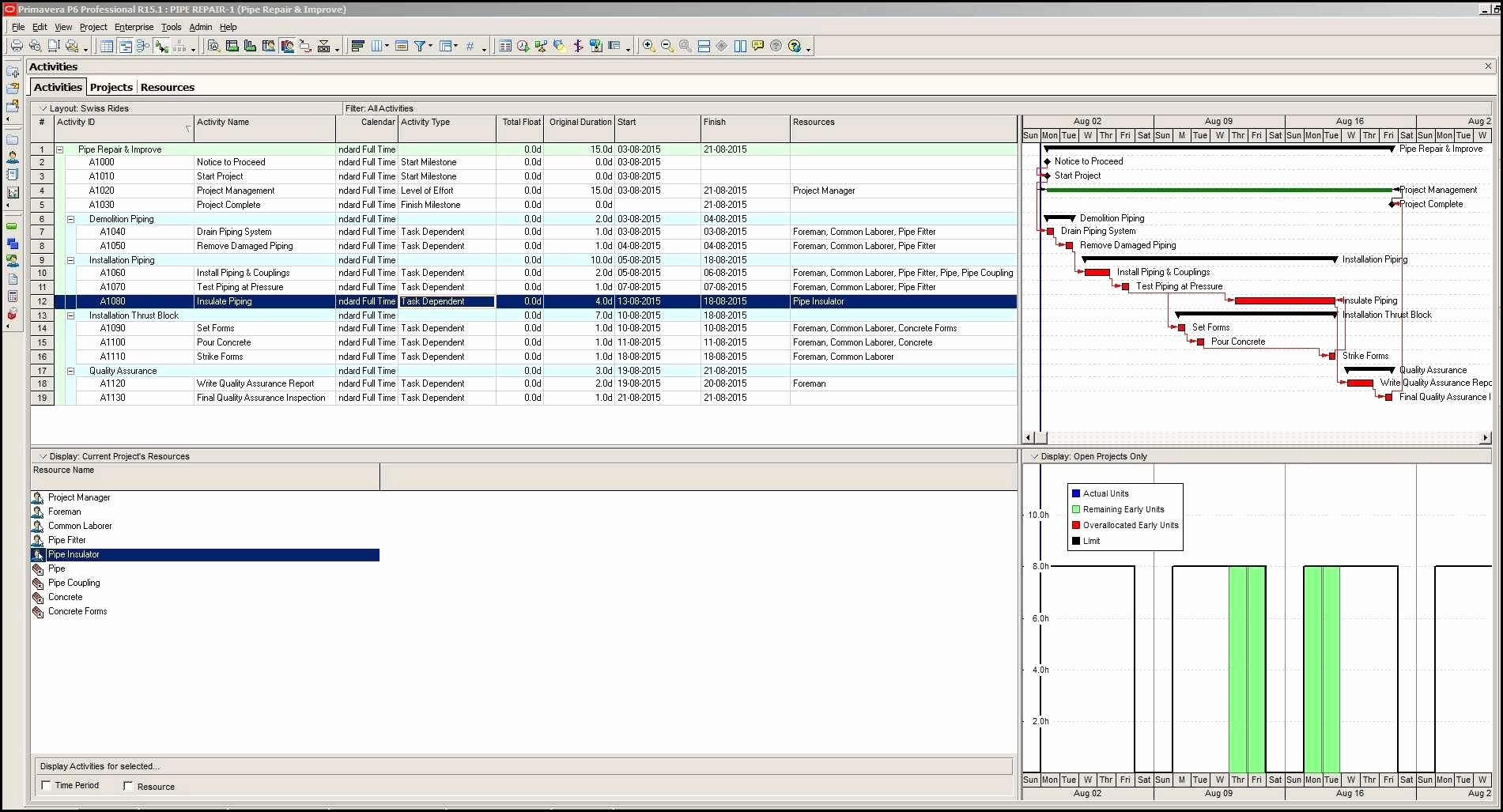 Excel Spreadsheet Classes In Excel Spreadsheet Classes Beautiful Free Weekly Employeechedule