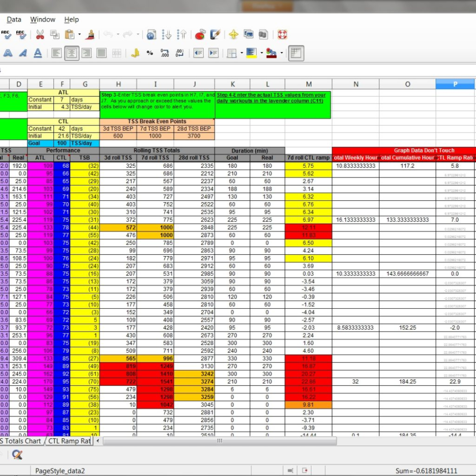 Excel Spreadsheet Classes Regarding Excel Training Planner  Setark0S Inside Excel Spreadsheet Training