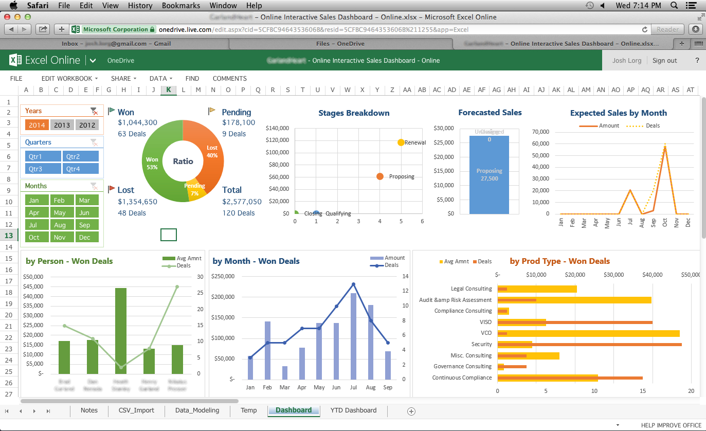Excel Spreadsheet Dashboard Pertaining To Online Excel Sales Dashboard From Raw Csv Datajosh Lorg 173911