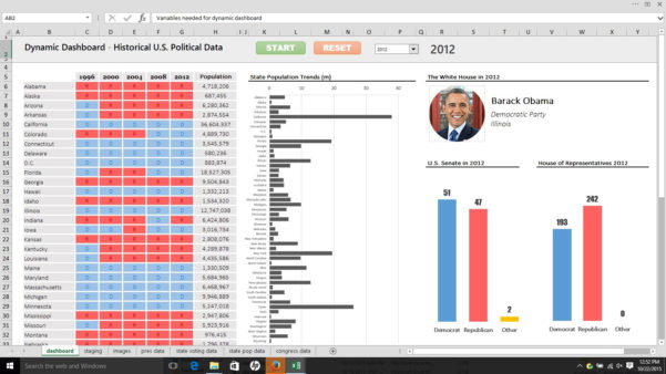 Excel Spreadsheet Dashboard Regarding Excel Tutorial: Building A Dynamic, Animated Dashboard For U.s.