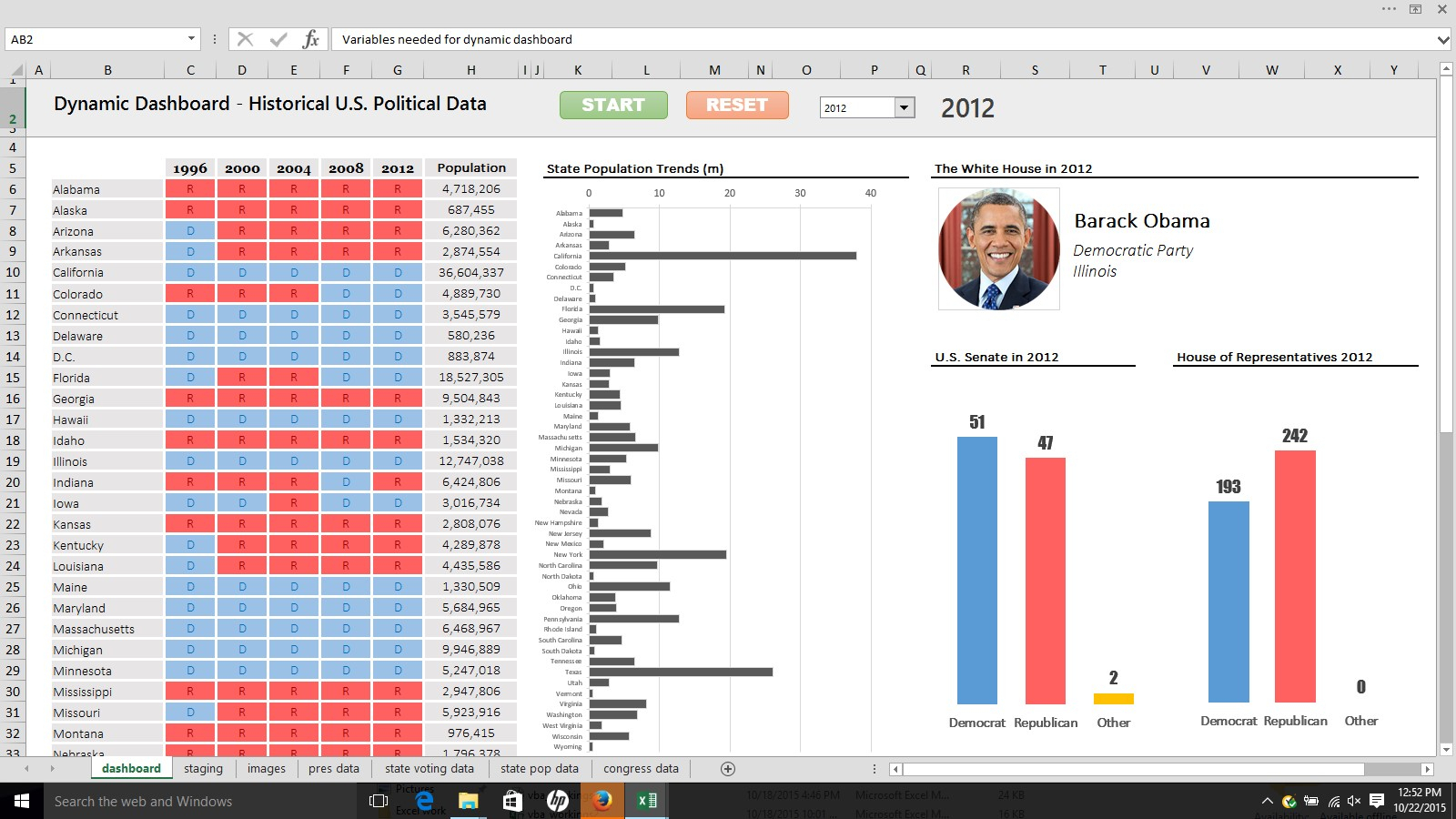 Excel Spreadsheet Dashboard Regarding Excel Tutorial: Building A Dynamic, Animated Dashboard For U.s.