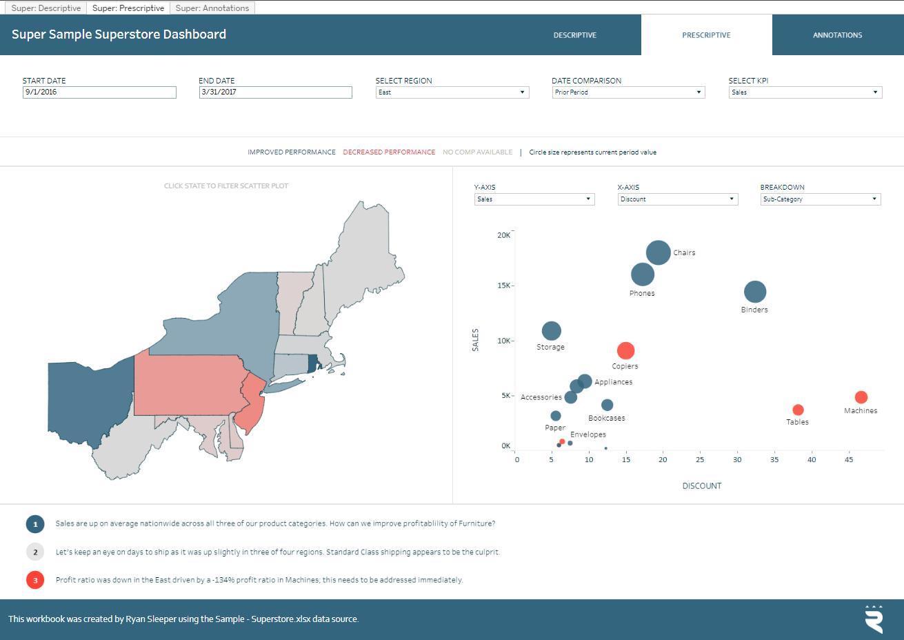 Excel Spreadsheet Data Analysis Throughout Excel Spreadsheets: Data Analysis Made More Powerful With Tableau