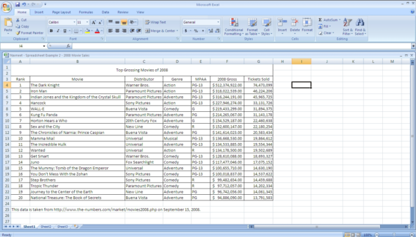 Excel Spreadsheet Data Analysis With Regard To Example Of Spreadsheet Data Analysis Sample Excel For Practice