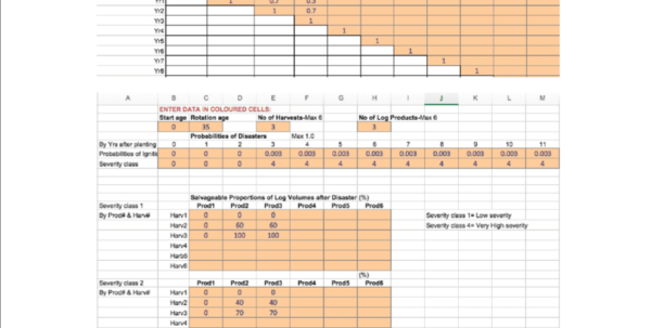 Excel Spreadsheet Data In Sample Excel Spreadsheet For Input Of Cost And Disaster Data