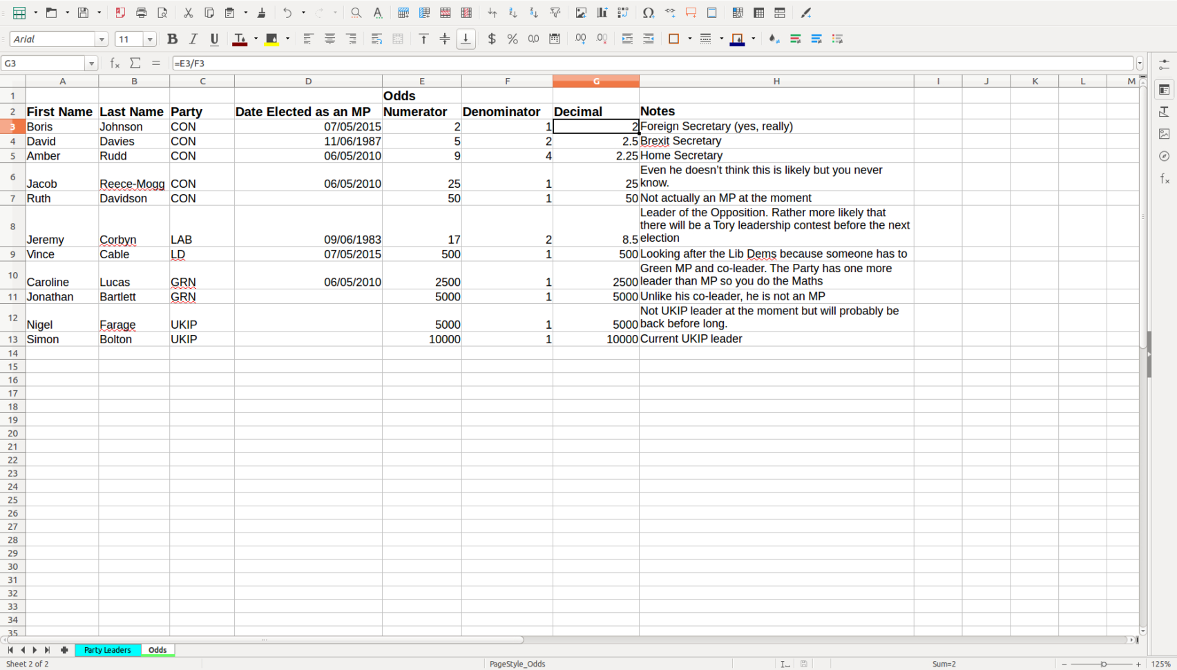 Excel Spreadsheet Database With Importing An Excel Spreadsheet Into An Oracle Database With