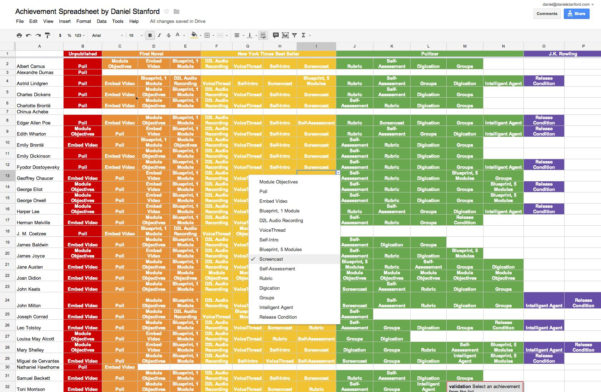 Excel Spreadsheet Designer Intended For How A Spreadsheet Helped 90 Percent Of My Students Earn A Pulitzer