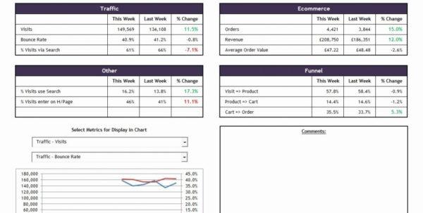 Excel Spreadsheet Download For Mac Regarding Excel Spreadsheet Download For Mac Best Of Free Trial New Micro
