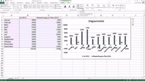 Excel Spreadsheet Erstellen For 16  Excel Säulendiagramm Erstellen  Elyseerepublique
